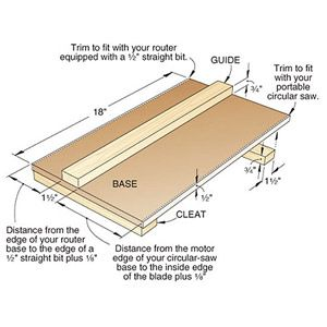 Half Lap Joint Jig For Router Fold Up Furniture