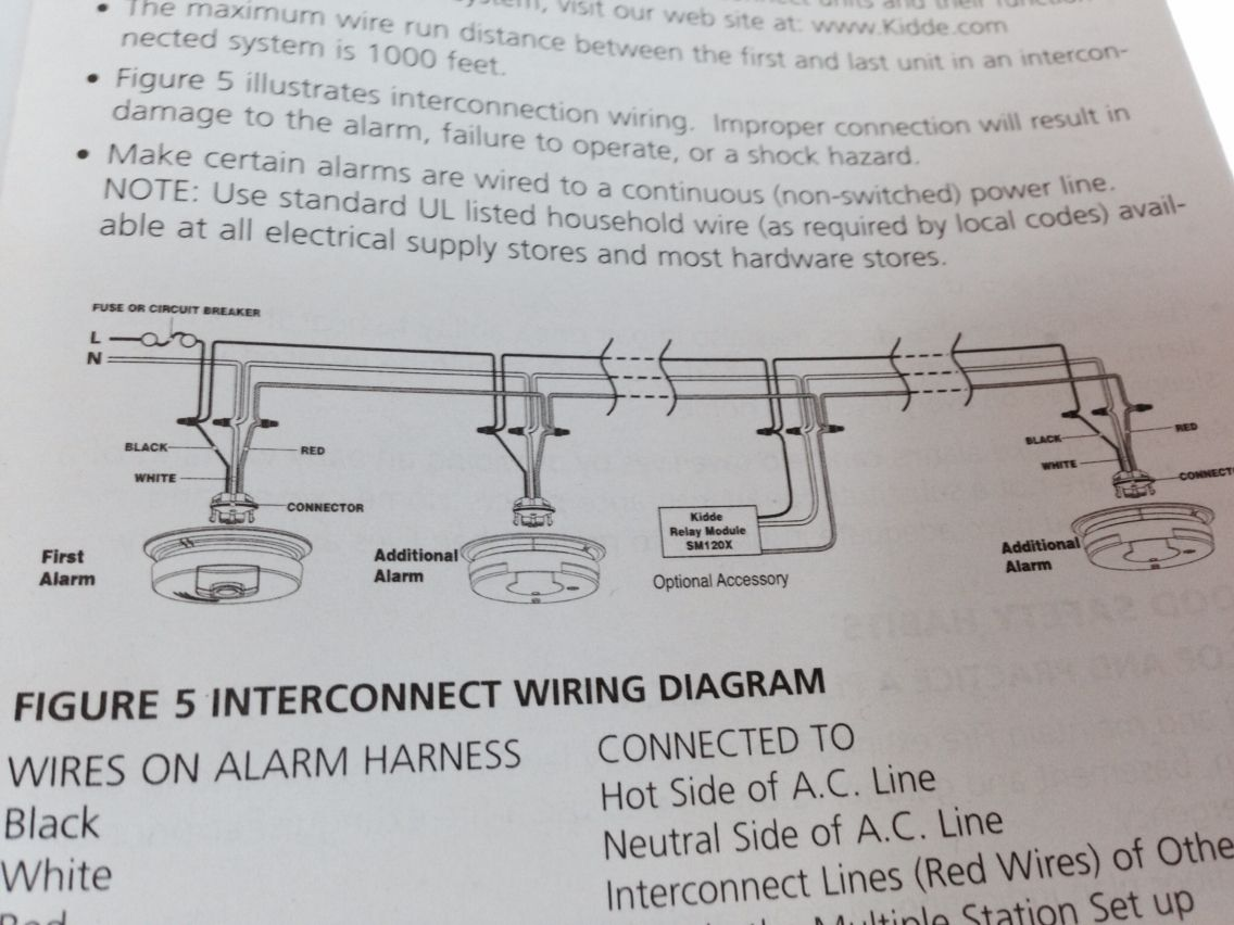 can wire smoke alarms together have to have wiring in place for it  [ 1136 x 852 Pixel ]