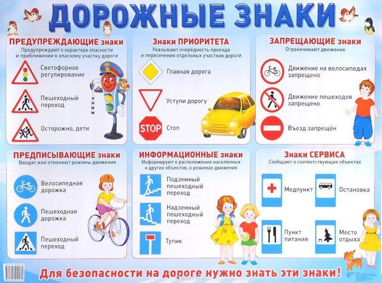 Kartinki Dlya Dorozhnoj Azbuki Detyam 31 Foto Memy Na Lyuboj Sluchaj Zanyatiya Dlya Timbildinga Deti Logopedicheskie Igry