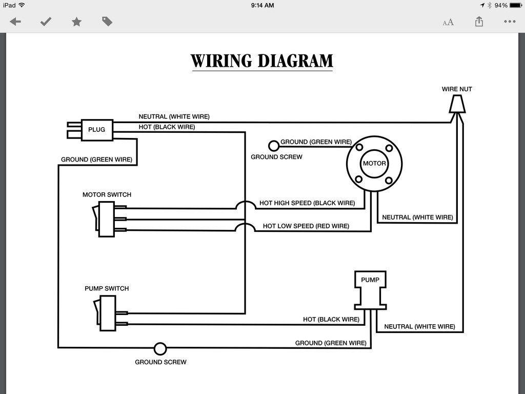 Swamp Cooler Plug Wiring Diagram | Swamp cooler, Cooler, PlugsPinterest