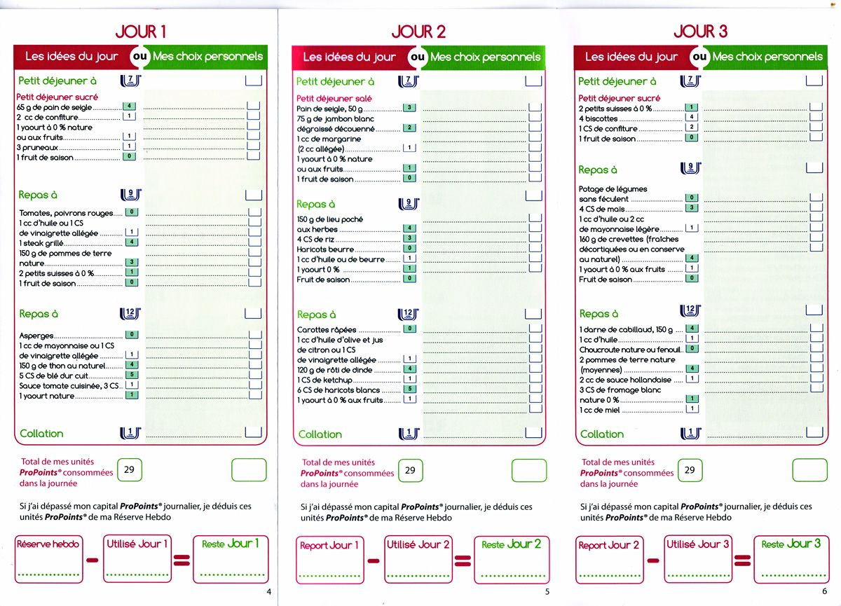 Weight Watchers Points Chart Printable | 1ère semaine ...