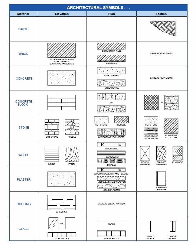 Architectural Symbols Printable