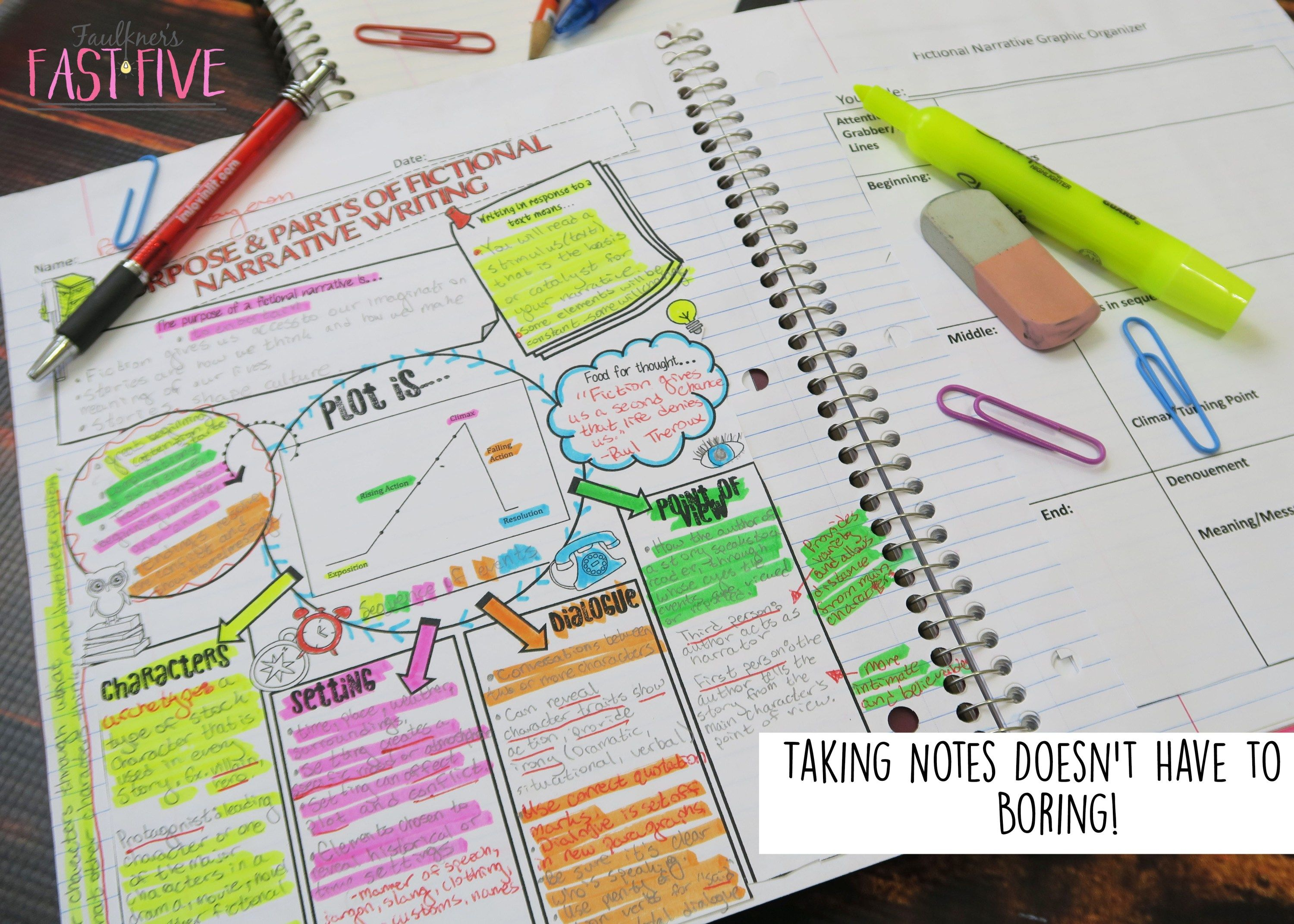 A Formula for Successful Writing Instruction Series: #2 The Old-Fashioned Writer's Portfolio, Narrative Sketch Notes