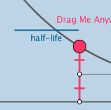 Dynamic & Modifiable Illustration: The Half-Life of a Substance is Independent of the Initial Am