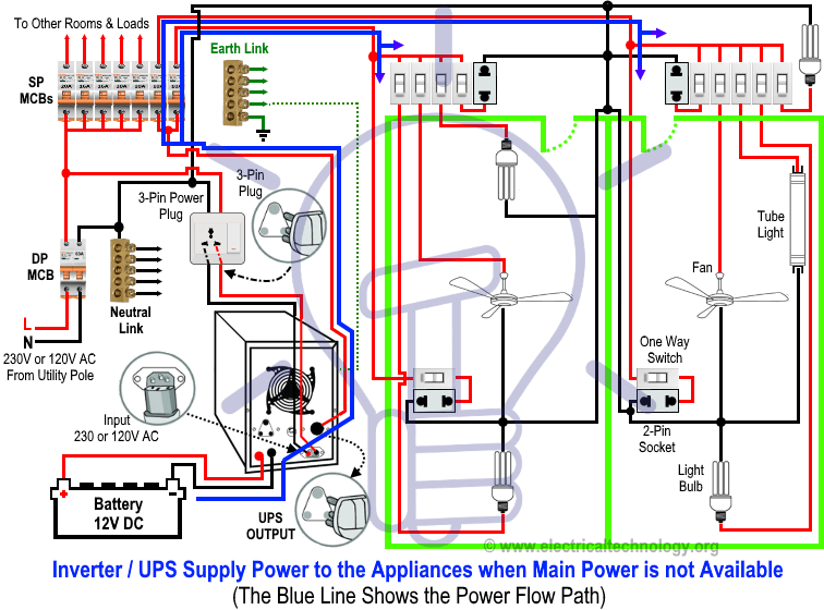 How To Connect Automatic Ups Inverter To The Home Supply System In 2020 House Wiring Ups System Home Electrical Wiring