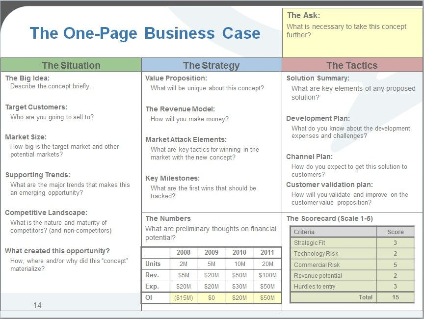 Business Case One Page Template (4) business Business case