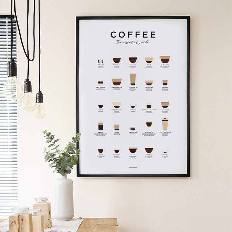 Gifts For Your Coffee Obsessed Bridesmaids Tabitha Lace Coffee Wall Art Coffee Print Coffee Poster