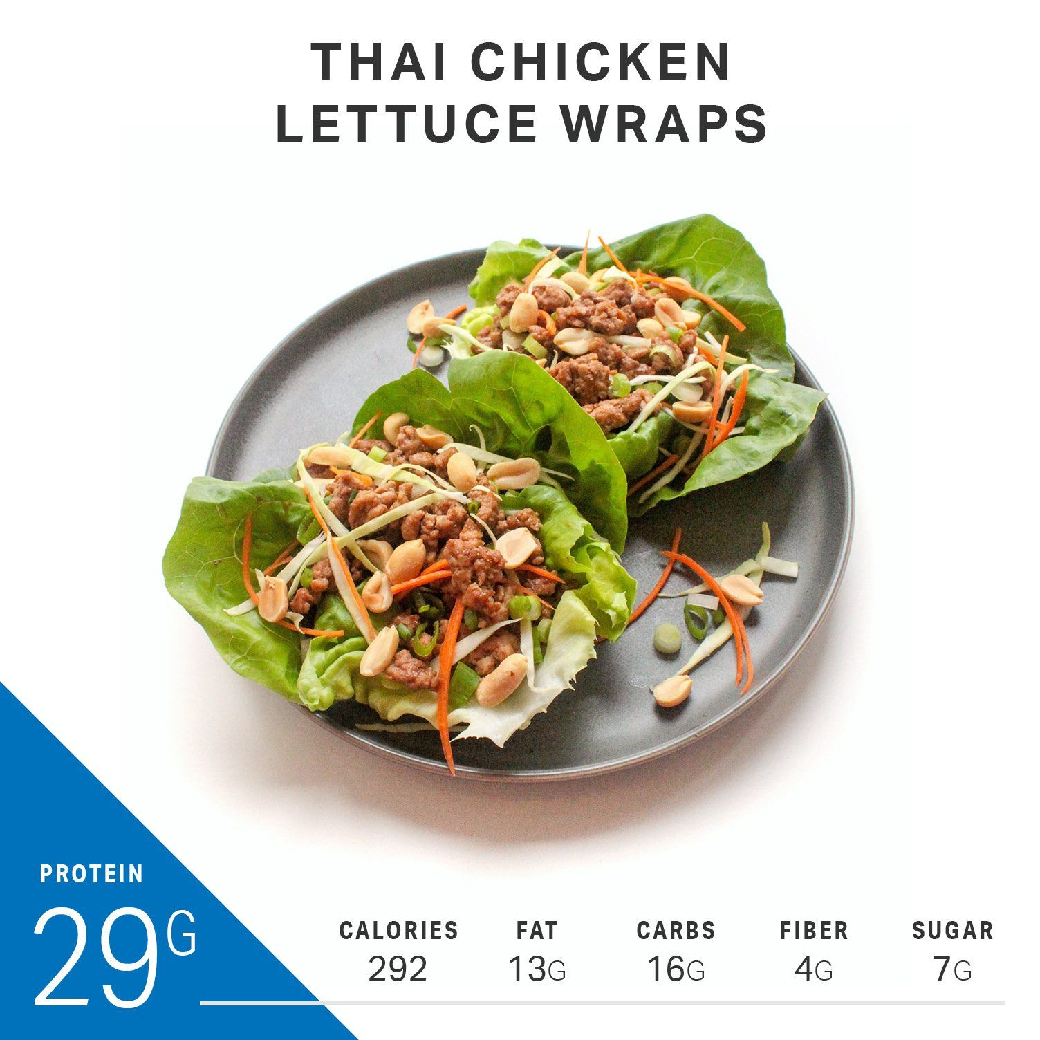 What Lunch With 30 Grams of Protein Looks Like | Weight Loss | MyFitnessPal