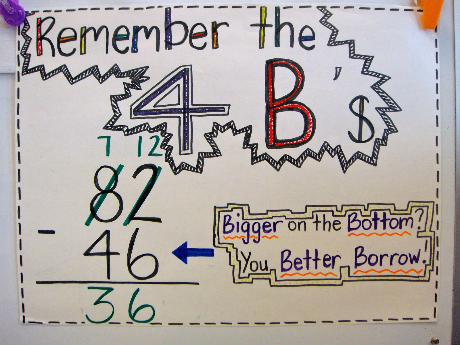 Regrouping In Subtraction