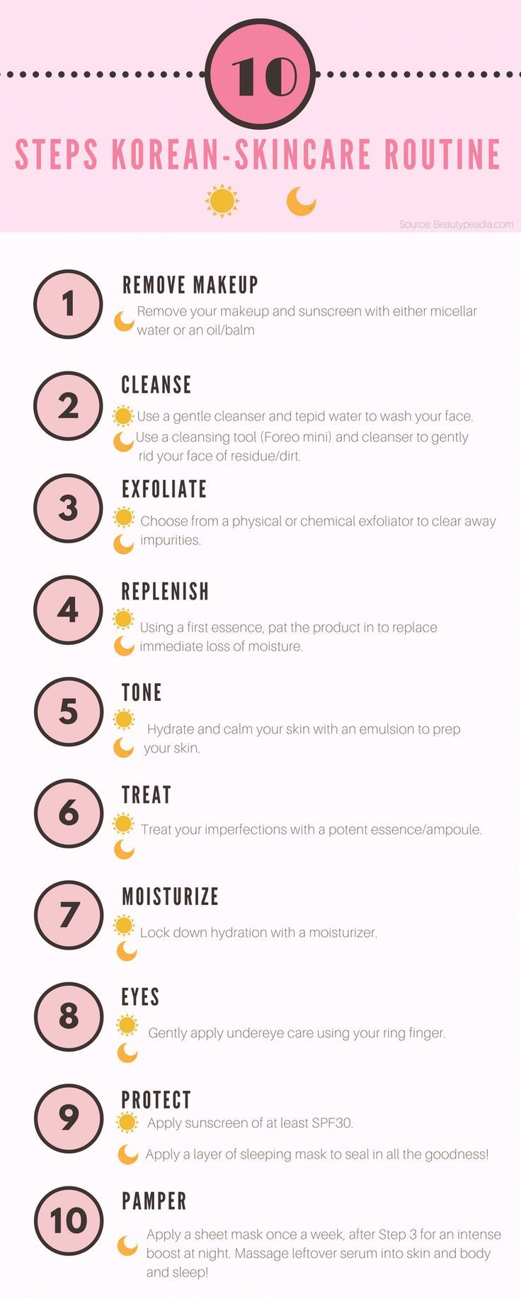 KBeauty 10 step Korean skincare routine how to layer