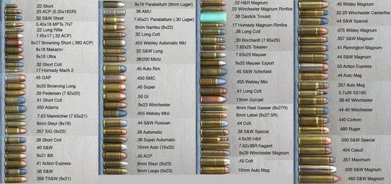 Know your ammunition\