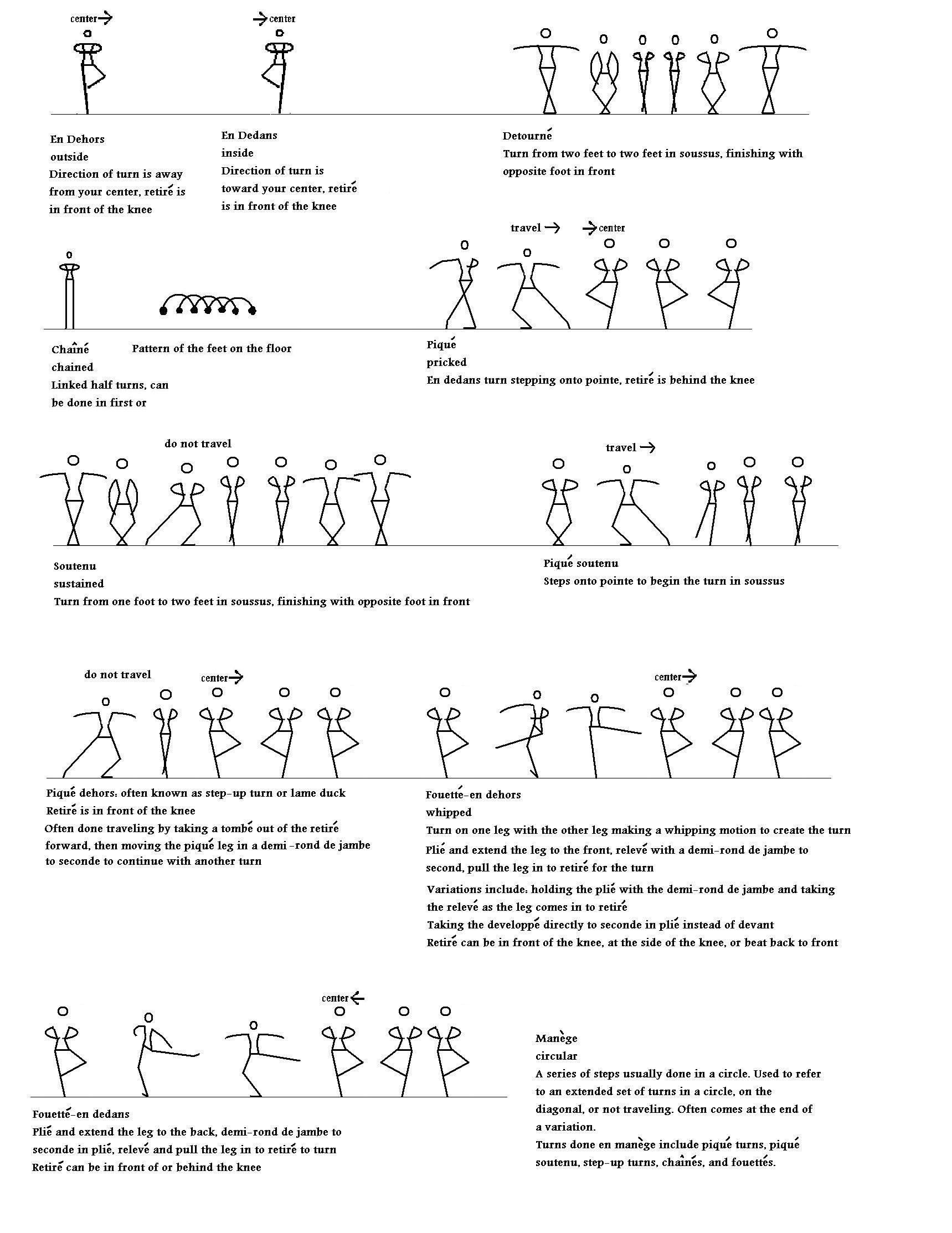 Dance Ballet Lessons Ballet Turns Ballet Basics