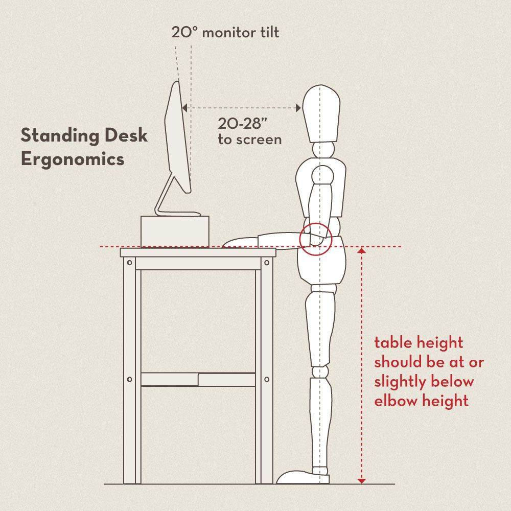 How Tall Is A Standing Desk Guest Decorating Ideas Check More At Http
