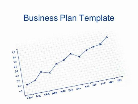 Create a Free Business Plan figures and text to create a - company plan template