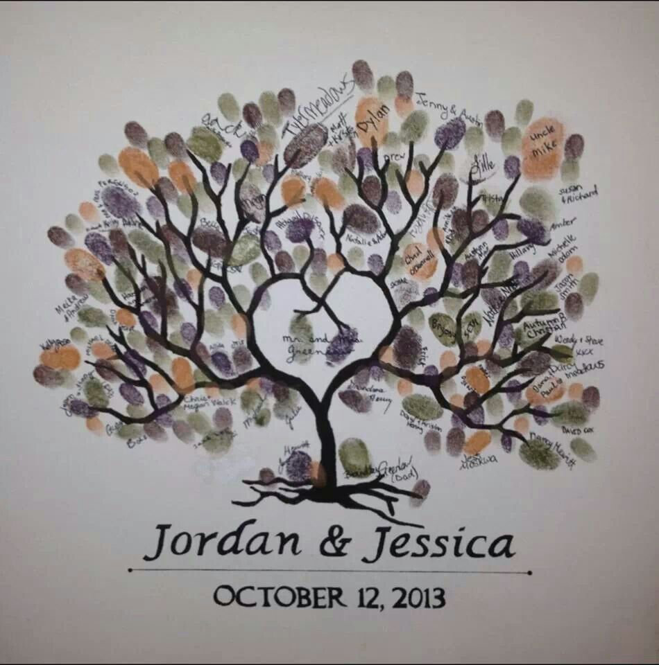 Cool alternative wedding sign in book. Fingerprints of bride, groom, wedding party, and all guests that attended.