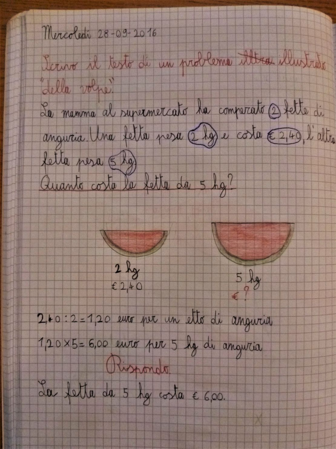 Quaderni di matematica di cl. 5^ e metodo analogico ...