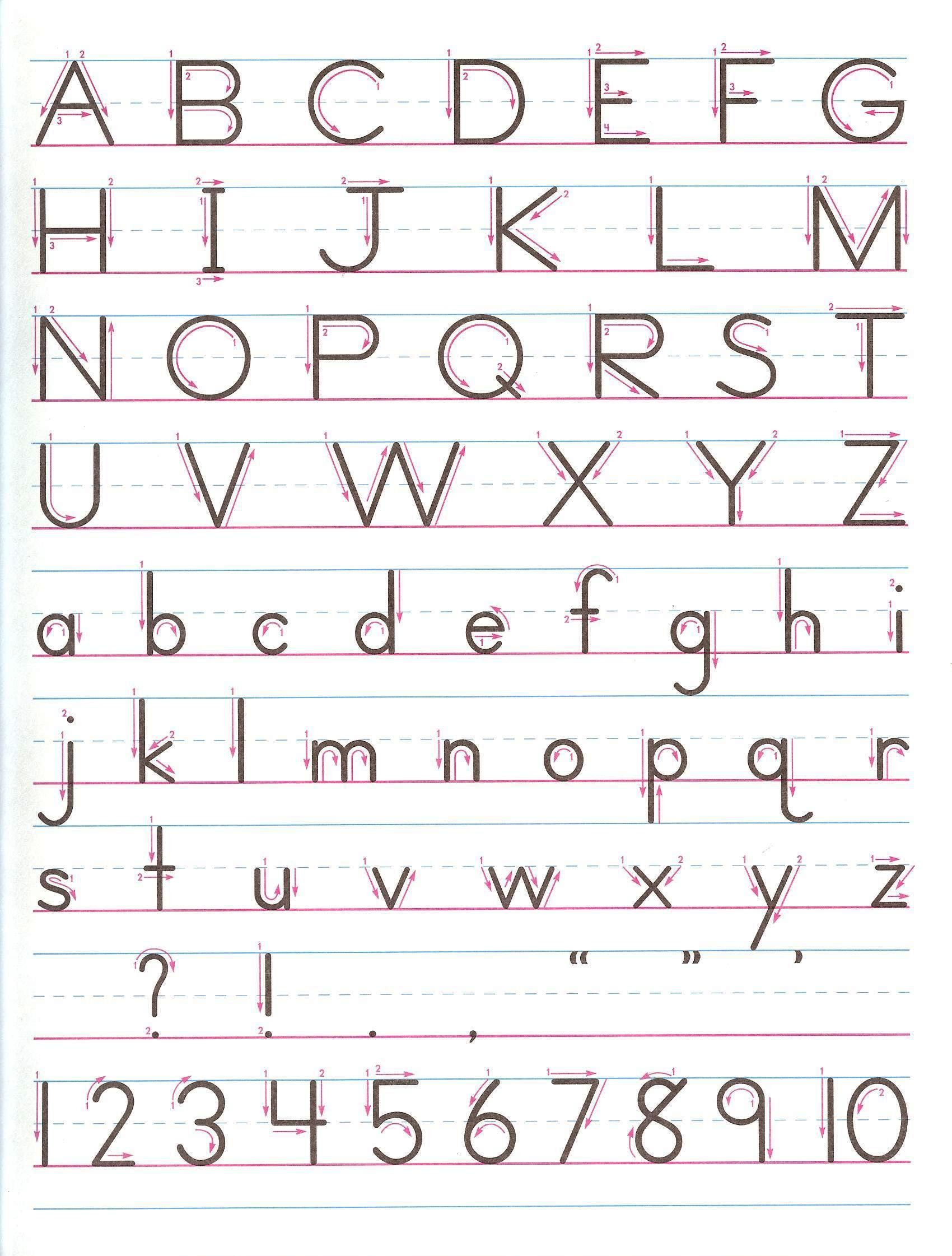 Zaner Bloser Handwriting Chart Printable