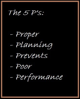 Proper Planning Prevents Poor Performance at Interviewing — Peak Careers - Jim Peacock   Preparation quotes, Work quotes, Performance quote