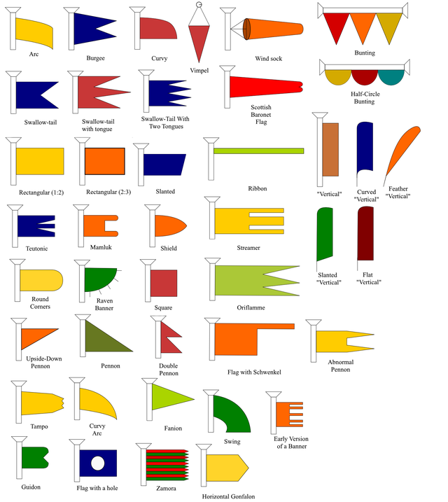 All The Flag Shapes So Far Vexillology In 2020 Flag Historical Flags Banner