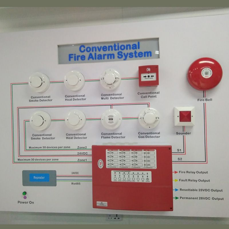 New version Fire Alarm Control Panel Fire Alarm Control Panel with 4