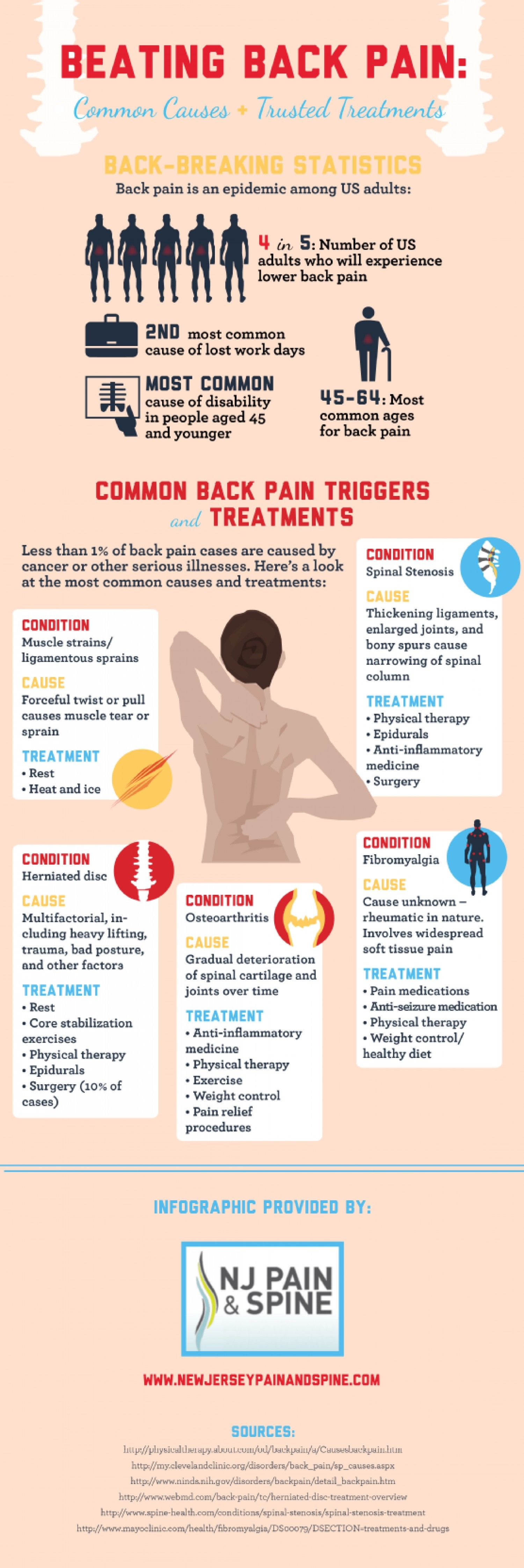 beating back pain common causes and trusted treatments infographic healing pinterest. Black Bedroom Furniture Sets. Home Design Ideas