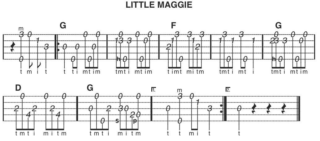 little maggie banjo tab Banjo, Banjo tabs, Sheet music