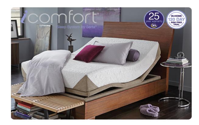 Serta Adjustable Mattress Adjustable Beds Bed Mattress
