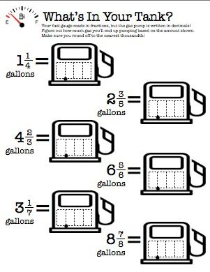 Converting Fractions to Decimals: What's In Your Gas Tank