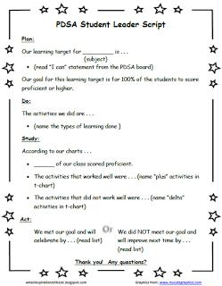 FREE student script for explaining the PDSA cycles! | TpT FREE ...