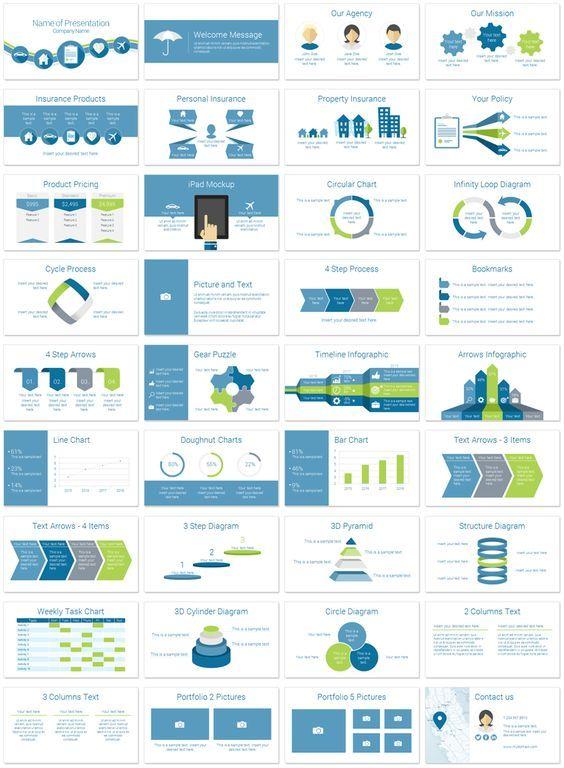 Insurance Powerpoint Template Procurement Presentation Templates