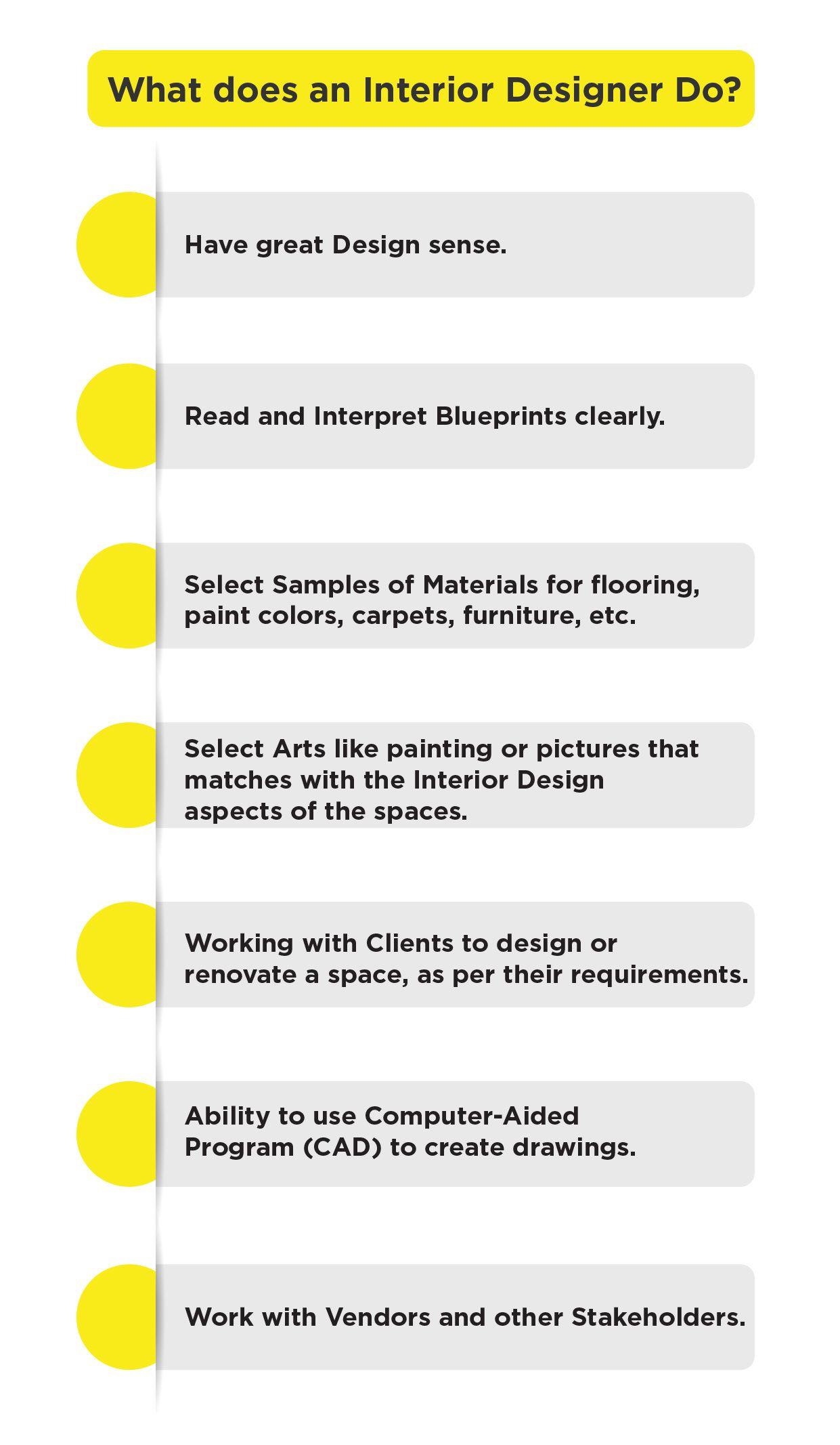 jd institute of interior designing fees programs