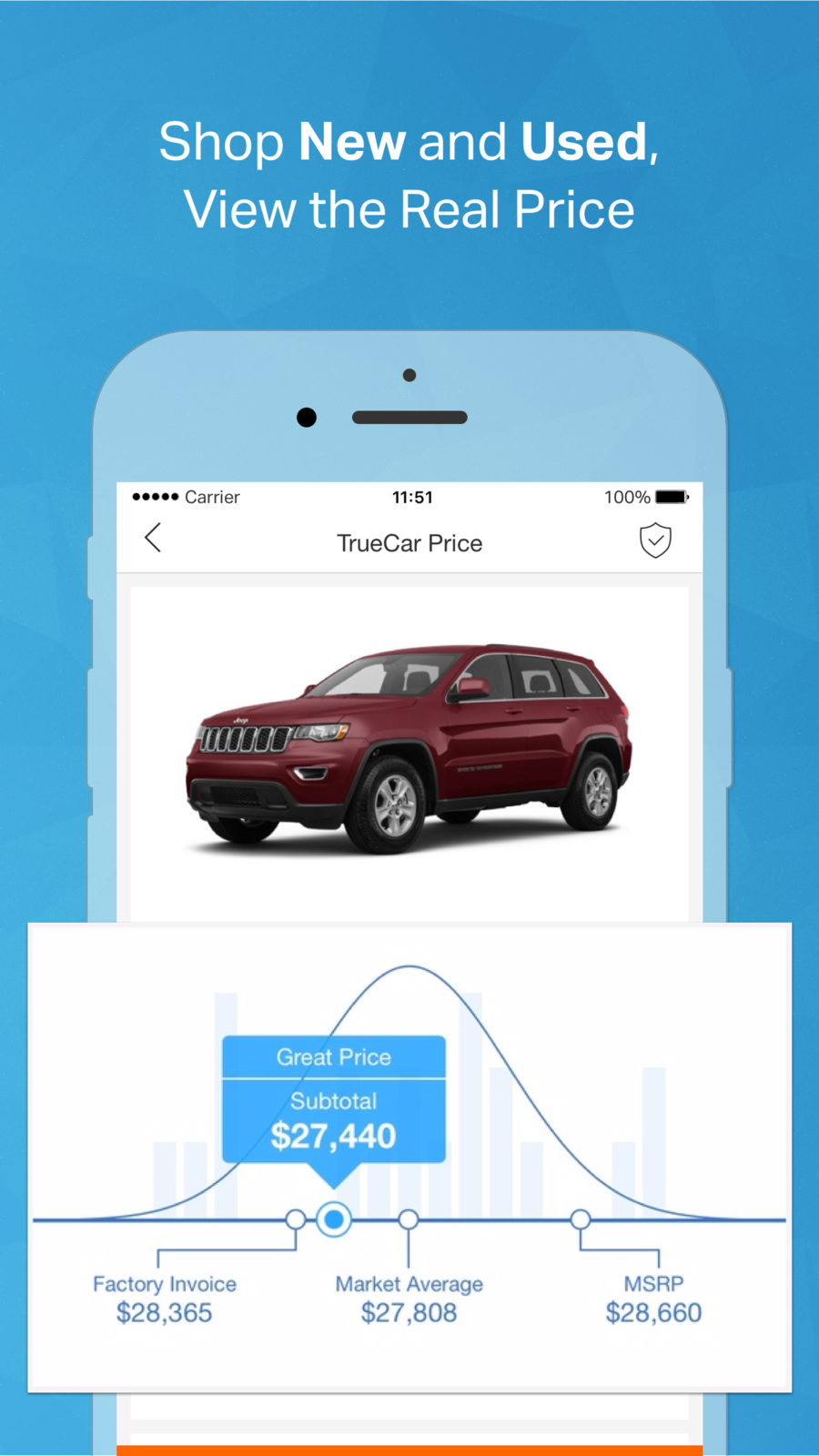 Car Shopping App >> Truecar The Car Buying App Lifestyle Shopping Apps Ios