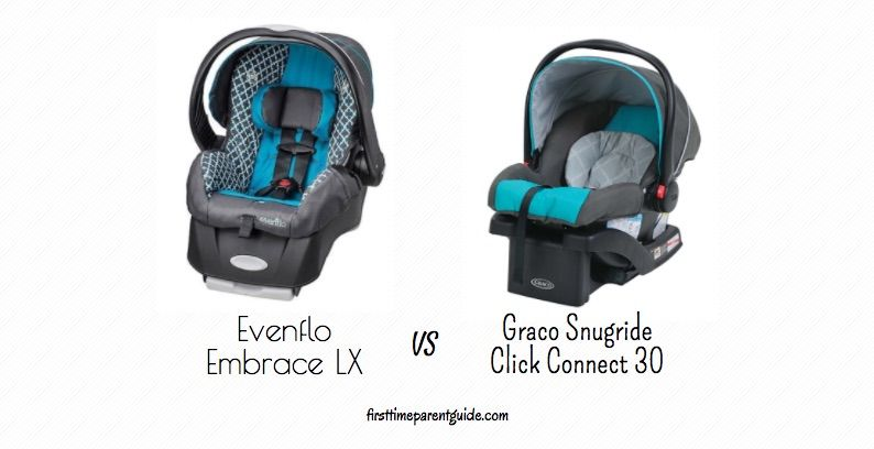 The Evenflo Embrace LX Vs Graco Snugride 30 Comes With An Almost Same Price Tag But There Are A Few Advantages Of Click Connect Over