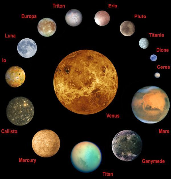 what are the visible characteristics of the planets and moons in our solar system - photo #12