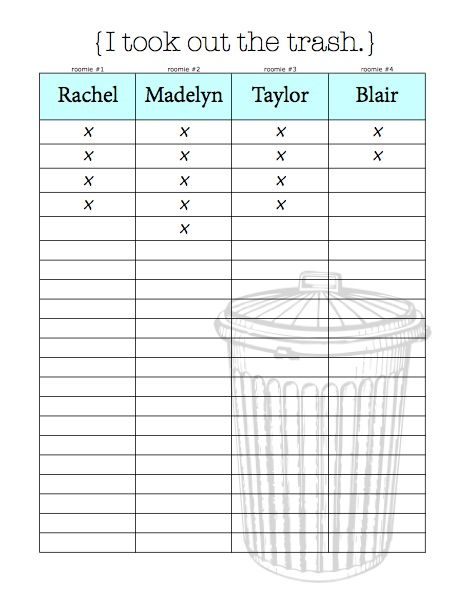 Chore Charts \ Organizational Tips for Living With Roommates {Free - sample chore chart