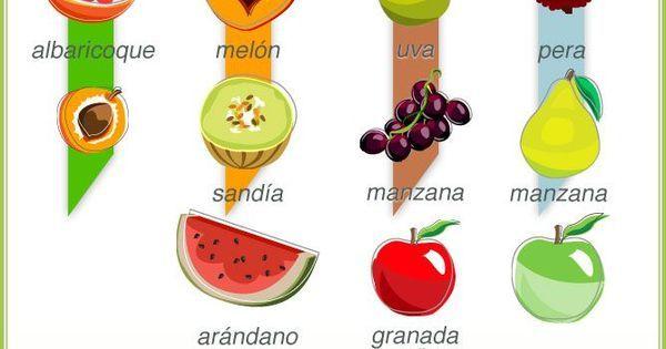 Infografía de las frutas de temporada   Salud, Fruit and Sons