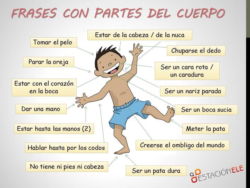 Spanish sayings with body parts. EXPRESIONES RELACIONADAS CON LAS ...