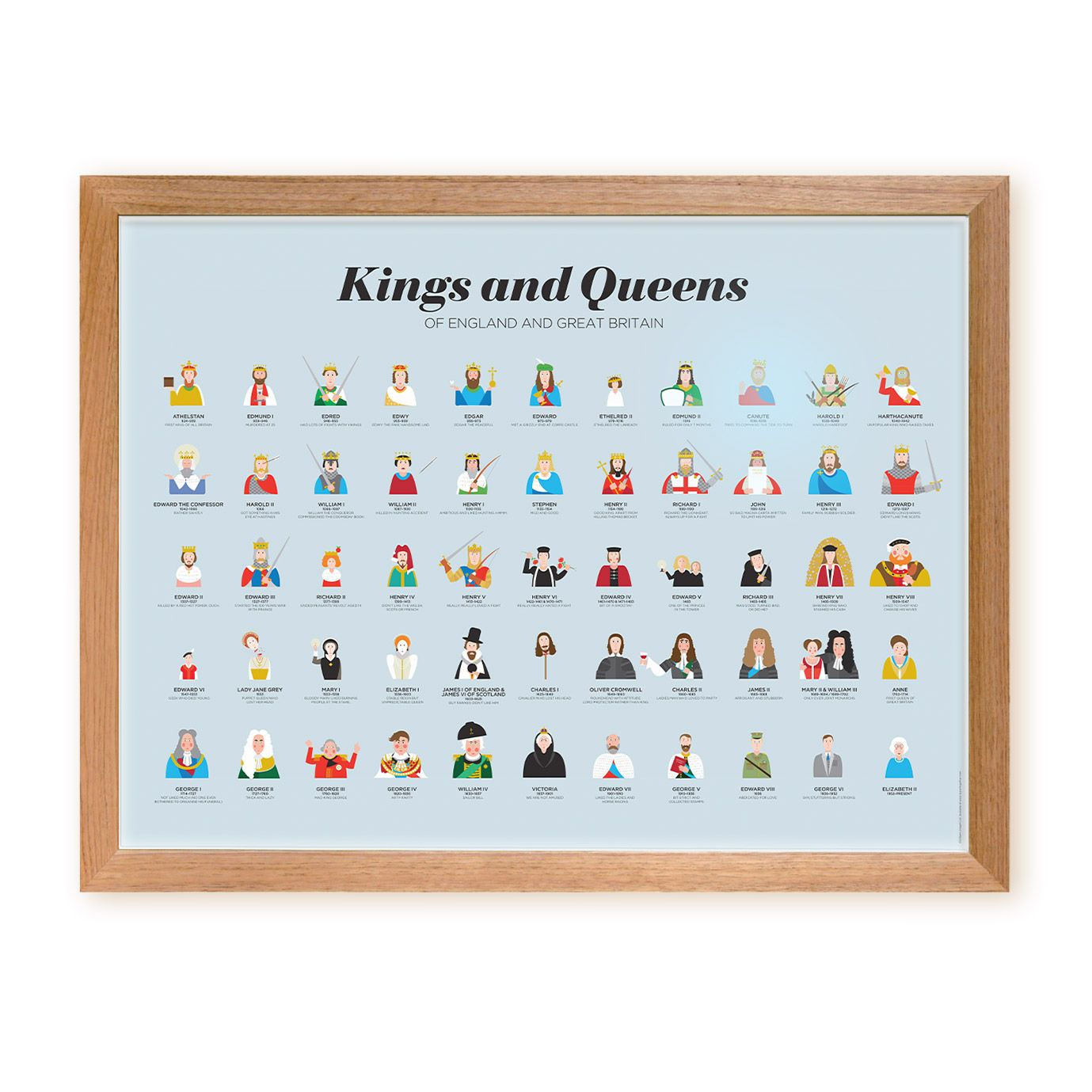 Kings Queens Of England And Great Britain Poster Oak Frame