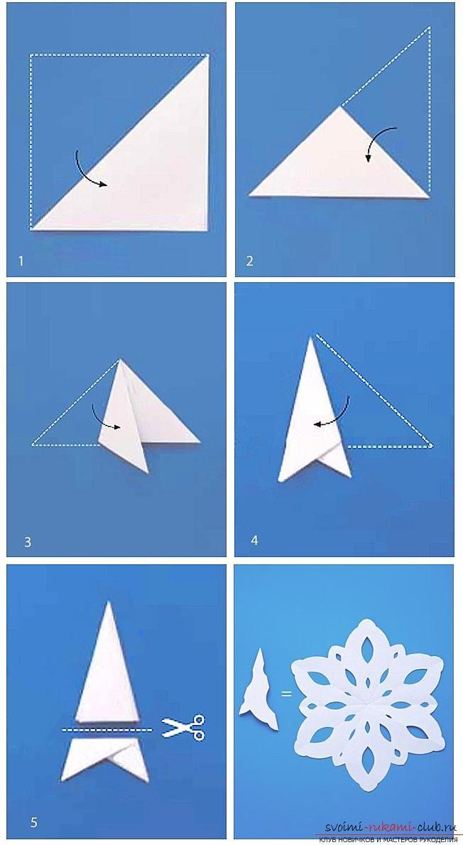 Картинки изготовления снежинок