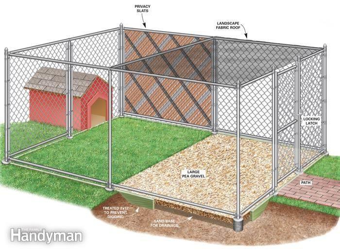 image result for best backyard landscaping designs for keeping malamutes fort collins colorado pictures diy dog kennelkennel - Dog Kennel Design Ideas