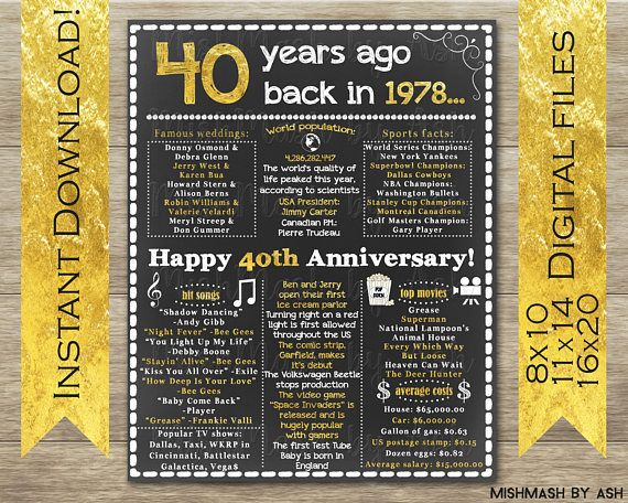 What Gift For 40th Wedding Anniversary: 40th Anniversary Gift, 40th Anniversary Sign, 40 Wedding