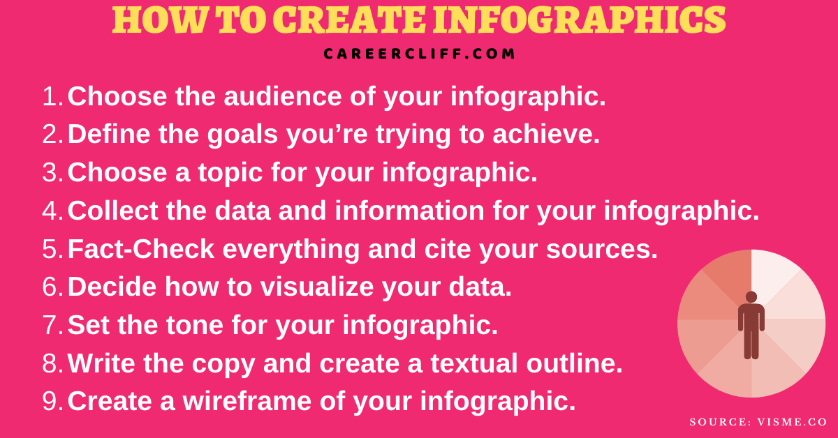 how to create infographics how to make an infographic how to make an infographic in word how to make a good infographic how to make an infographic in powerpoint how to make infographics in word how to make an infographic on word how to create an infographic in powerpoint how to make an infographic on google docs how to create an infographic in word how to make infographic poster how to make infographics for instagram how to create an infographic for free how to make infographics for free how to make an infographic on powerpoint how to make an infographic on google slides how to make infographics in canva how to create infographics for instagram how to build an infographic how do you make an infographic how to make instagram infographics infographic how to make how to make animated infographics how to draw infographics how to create a good infographic how to make your own infographic how do i make an infographic how to create infographics in canva how to make an infographic in microsoft word how to make infographics on powerpoint how to make infographic design how do you create an infographic how to create an infographic on powerpoint how to make an effective infographic how to create an infographic in canva how to make infographics in photoshop how to make an interactive infographic how to make an infographic on canva how to do infographic in powerpoint how to make infographics in microsoft word how to create animated infographics how to create interactive infographics how to make a great infographic how to prepare infographics how to make an infographic in google docs how to make an instagram infographic how to create infographics in photoshop how to make an infographic in google slides how to make an infographic on google how to make infographics on canva how to create an infographic on google docs how do i create an infographic how to make an infographic video adobe after effects how to make a infographic on google docs how to create infographic poster how to mak