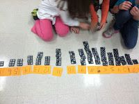 Domino Fun! Common Core   My Mommy Reads: Teacher Action