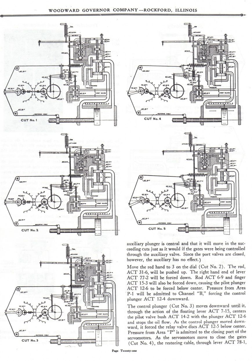 1935 schematic drawing of the woodward governor company u0026 39 s