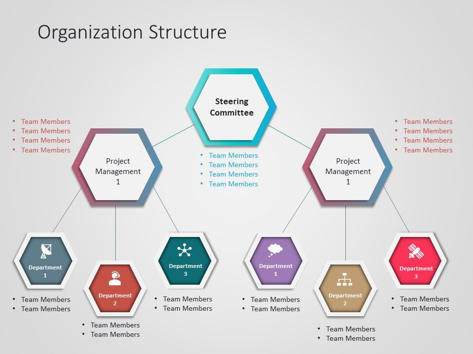 Company Organization Structure Powerpoint Template Organization Chart Powerpoint Slide Templates Powerpoint Templates