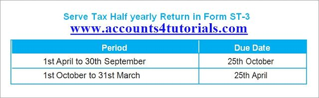 Half Yearly Return In Form St  Read More Info HttpWww