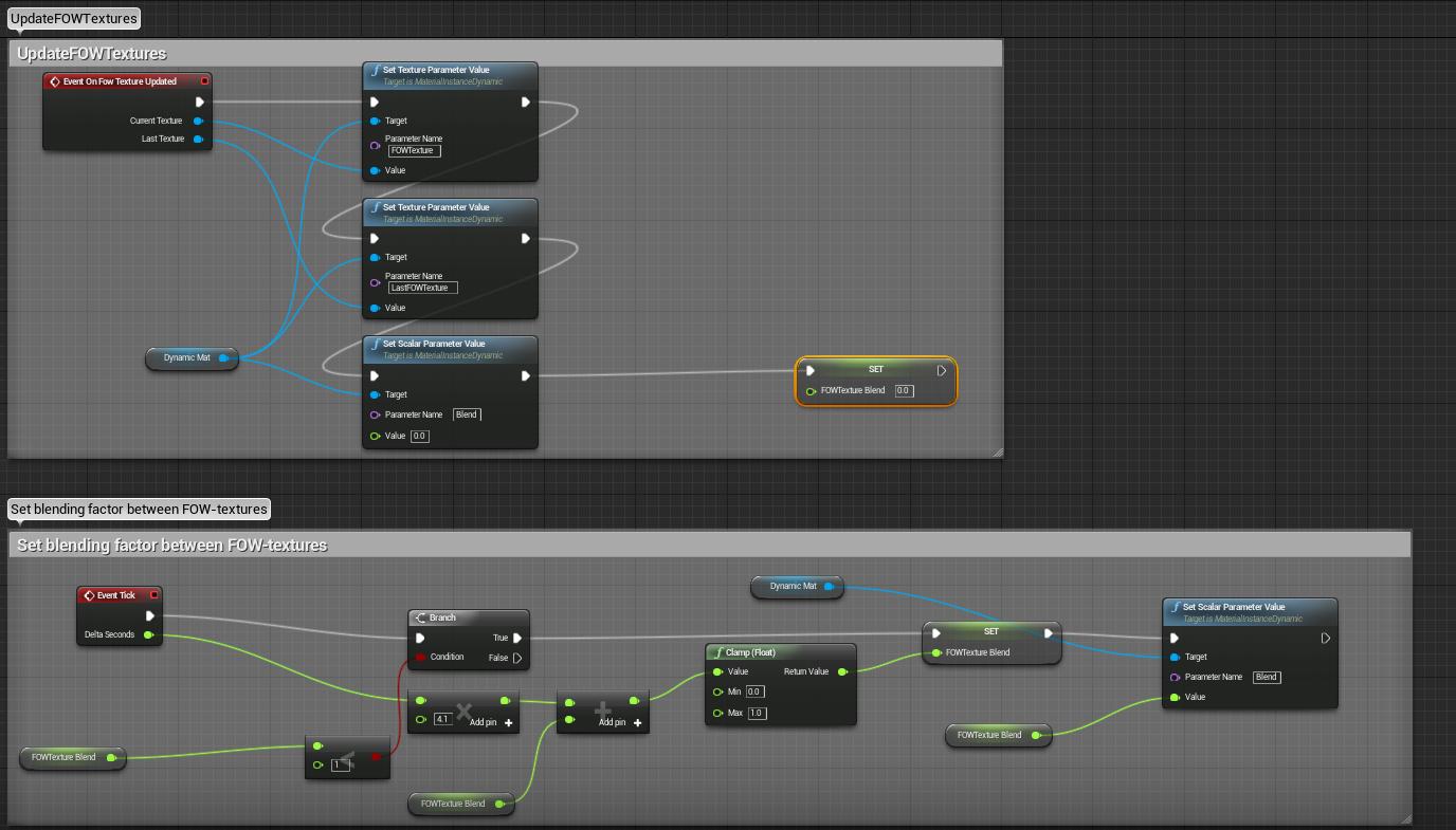 Tutorial: Fog of War | 3D - Unreal Engine 4 - Blueprints & Scripts
