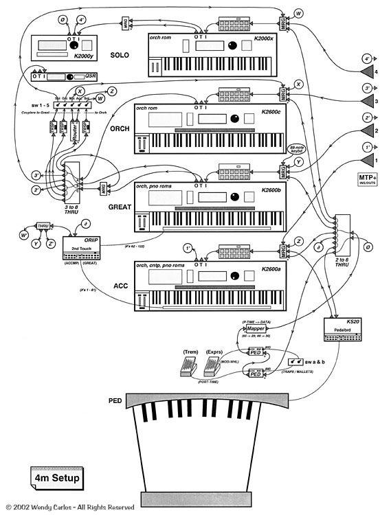 Wendy Carlos Wurlitzer II - schematic | Keyboard | Pinterest