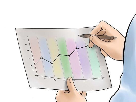 Write an Executive Summary Craft - an executive summary