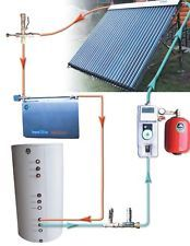 Solar Water Heater 120 Gal System Heat Dissipater Solar Collector Solar Pump Living Off The Grid Solar Water Heater Solar Heater Solar Water